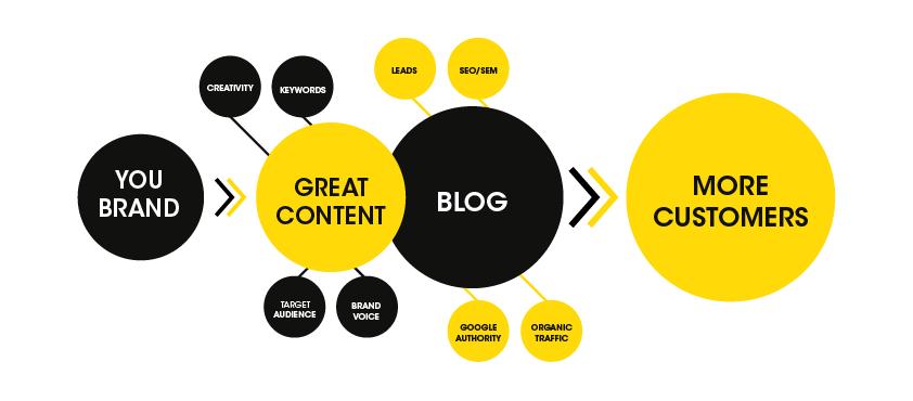 Blog-Infográfico-website-Desassossego-1
