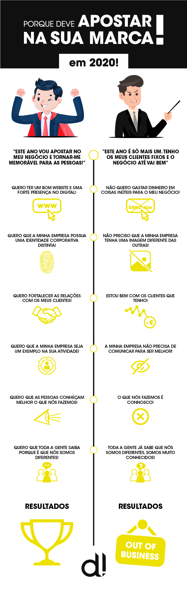 apostar-marca-2020-infográfico-desassossego